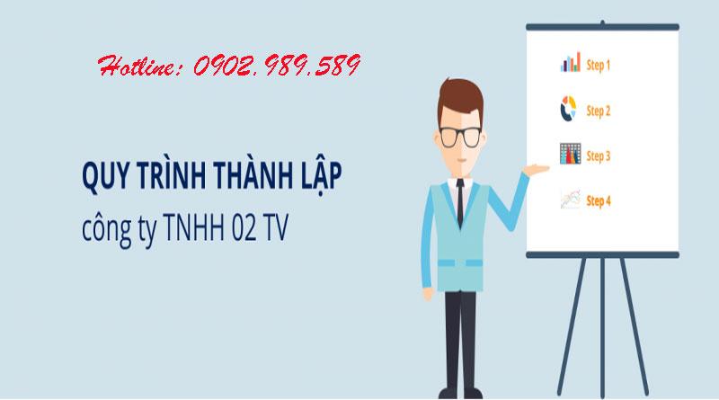 thành lập công ty TNHH 2 thành viên hiệu quả nhất
